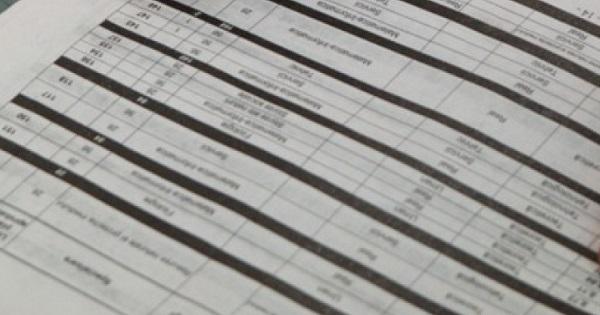 Admiterea la Liceu: au fost afisate mediile. 32 de elevi cu 10 pe linie in Bucuresti