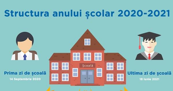 O saptamana de scoala mai putin si 2 vacante in plus: Ministerul Educatiei a anuntat structura anului scolar 2020-2021