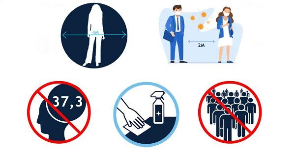 Reguli pentru intoarcerea in scoli: accesul interzis pentru cei cu temperatura mai mare de 37,3 grade Celsius, distanta de 2 metri intre oricare doua persoane