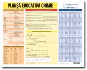Planse educationale de perete: Chimie, Fizica, Engleza, Franceza!
