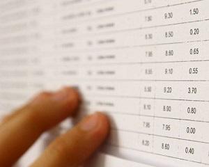 Rezultate la Evaluarea Nationala: 900 de elevi au luat peste nota 9 in Bucuresti. 111 de note 10
