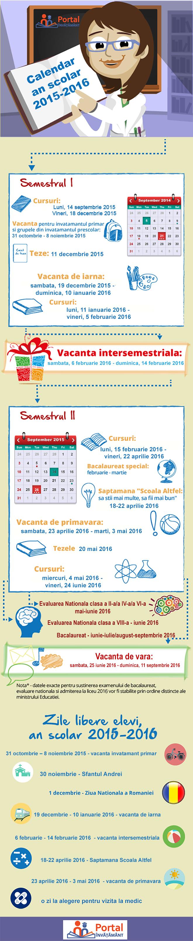 INFOGRAFIC: Structura anului scolar 2015-2016 si calendarul vacantelor