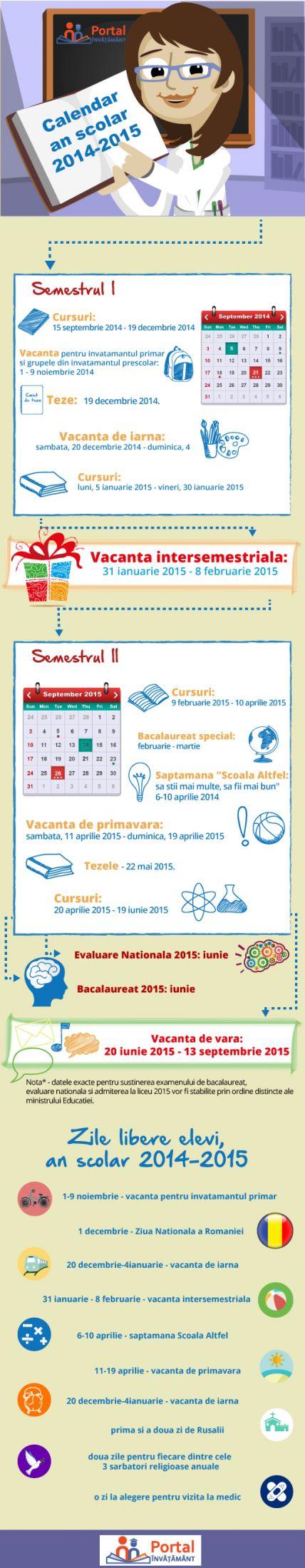 Structura an scolar 2014-2015 si vacantele elevilor