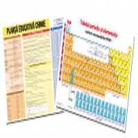 Plansele educationale chimie